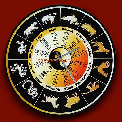 """Настенные часы с кристаллами Сваровски """"Символы года"""" 02938 фото"""